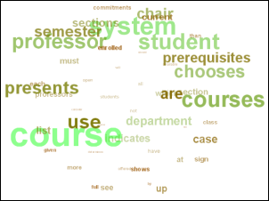 Requirements Word Cloud
